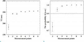 :: iMRI :: Investigative Magnetic Resonance Imaging